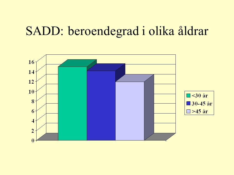 SADD: beroendegrad i olika åldrar