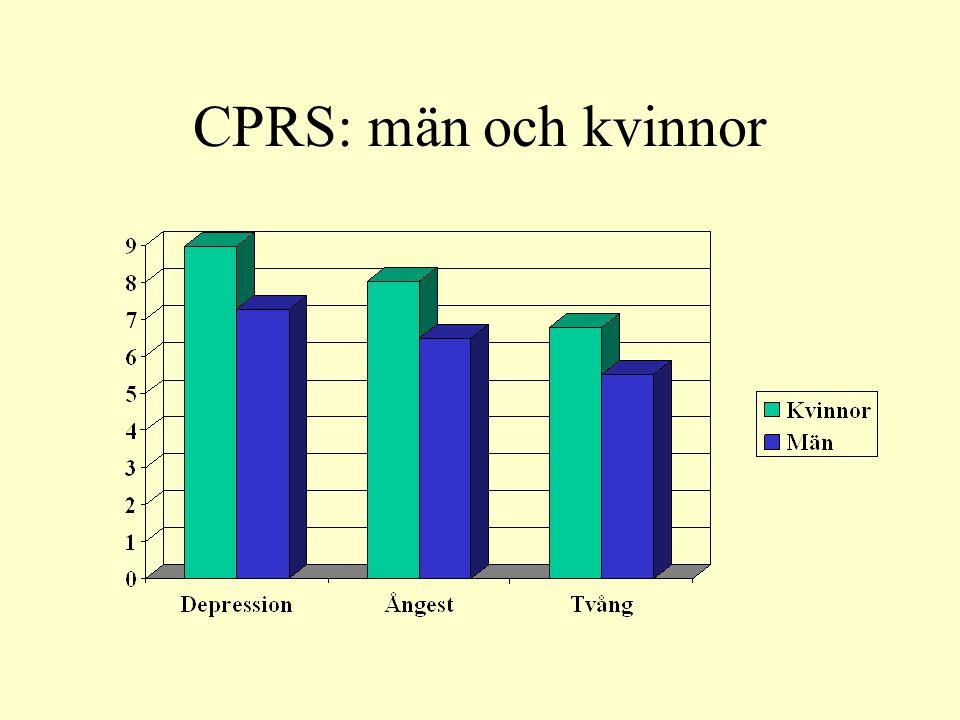 CPRS: män och kvinnor
