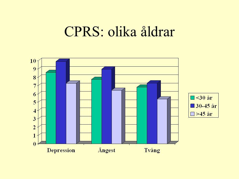CPRS: olika åldrar