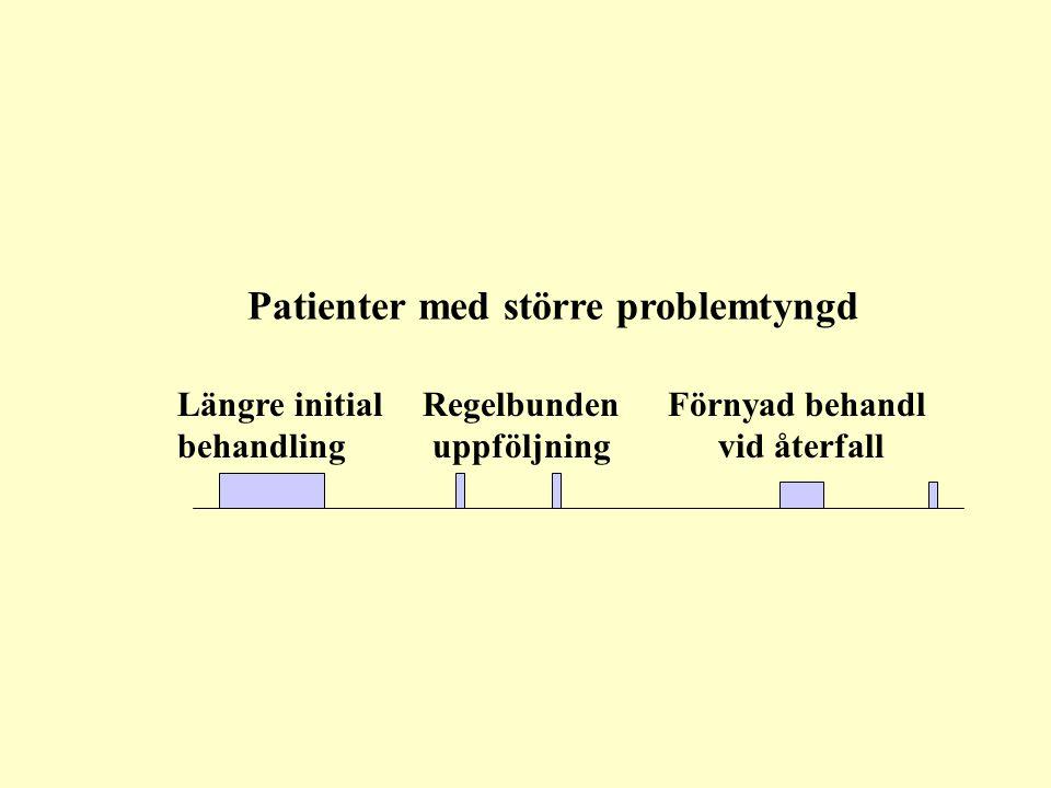 Patienter med större problemtyngd Längre initial behandling Regelbunden uppföljning Förnyad behandl vid återfall
