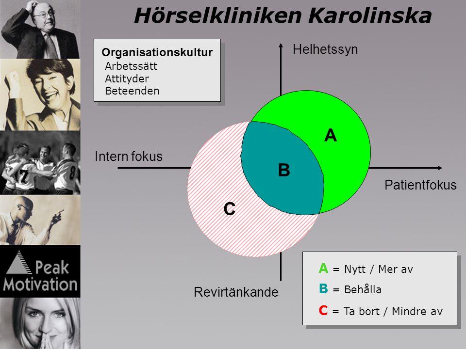 Revirtänkande Intern fokus Patientfokus Helhetssyn A = Nytt / Mer av B = Behålla C = Ta bort / Mindre av B C Organisationskultur Arbetssätt Attityder