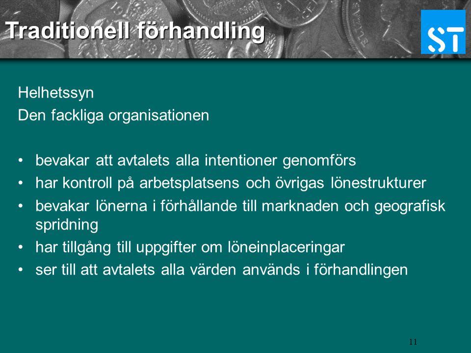 10 Traditionell förhandling Samtal/dialog Innan förhandlingen handlar det om information om avtalet och hur förhandlingen ska genomföras. Avdelningen