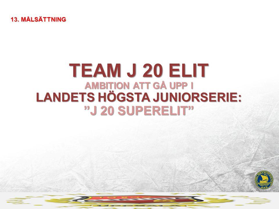 """TEAM J 20 ELIT AMBITION ATT GÅ UPP I LANDETS HÖGSTA JUNIORSERIE: """"J 20 SUPERELIT"""" 13. MÅLSÄTTNING"""