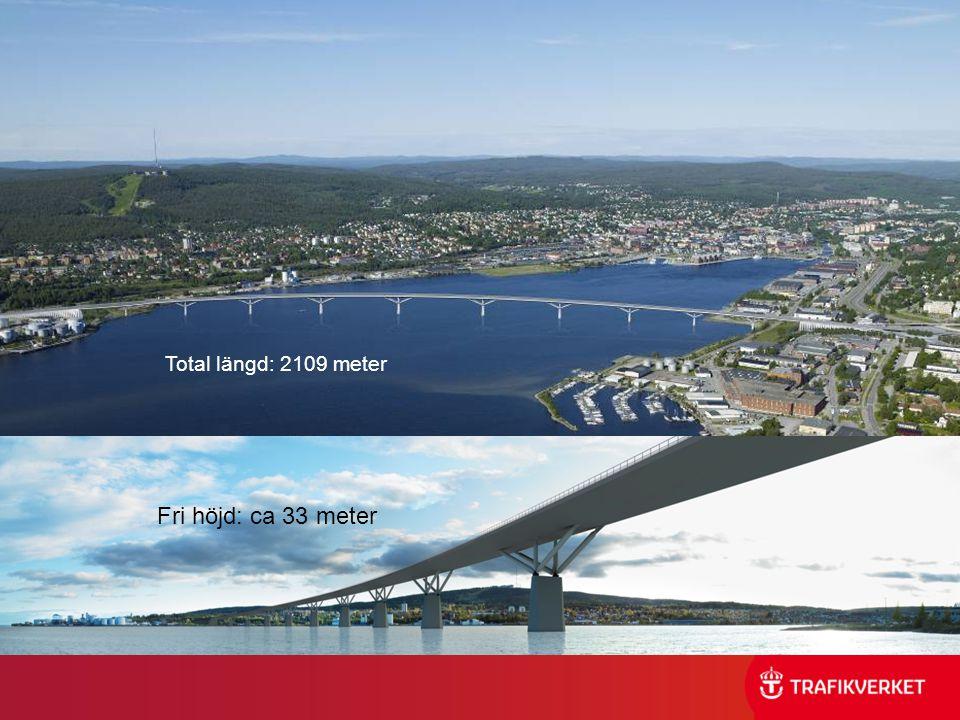 Total längd: 2109 meter Fri höjd: ca 33 meter