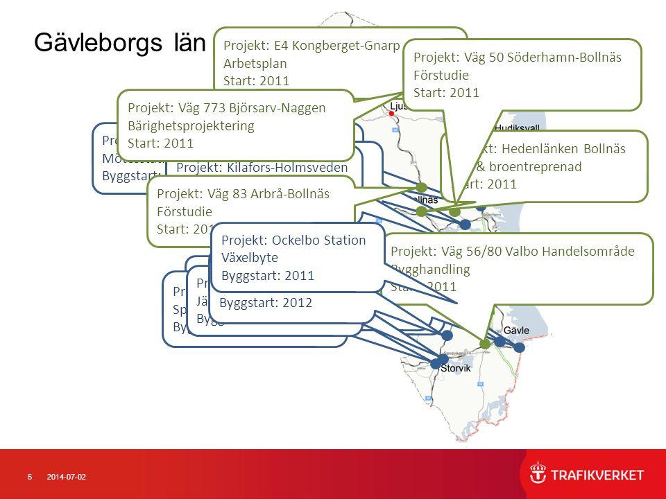 52014-07-02 Gävleborgs län Projekt: Skutskär-Furuvik Dubbelspår Byggstart: 2011-2012 Projekt: Ostkustbanan, Gävle-Sundsvall Mötesstationer Byggstart: