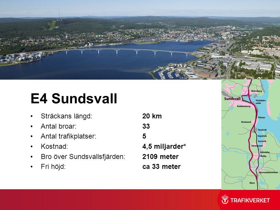 E4 Sundsvall •Sträckans längd: 20 km •Antal broar: 33 •Antal trafikplatser:5 •Kostnad: 4,5 miljarder* •Bro över Sundsvallsfjärden:2109 meter •Fri höjd