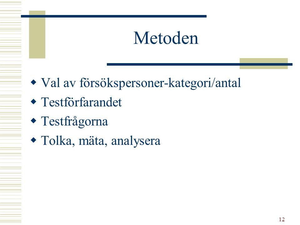 12 Metoden  Val av försökspersoner-kategori/antal  Testförfarandet  Testfrågorna  Tolka, mäta, analysera