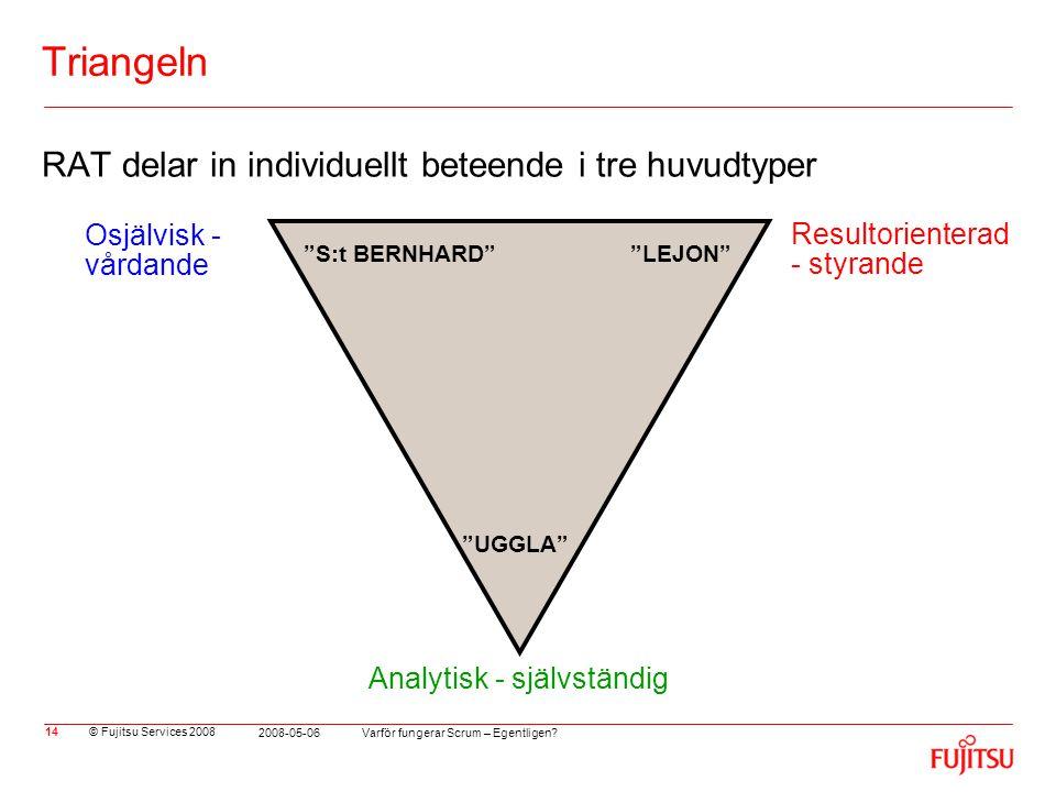 © Fujitsu Services 2008 Varför fungerar Scrum – Egentligen? 2008-05-06 14 Triangeln RAT delar in individuellt beteende i tre huvudtyper Osjälvisk - vå