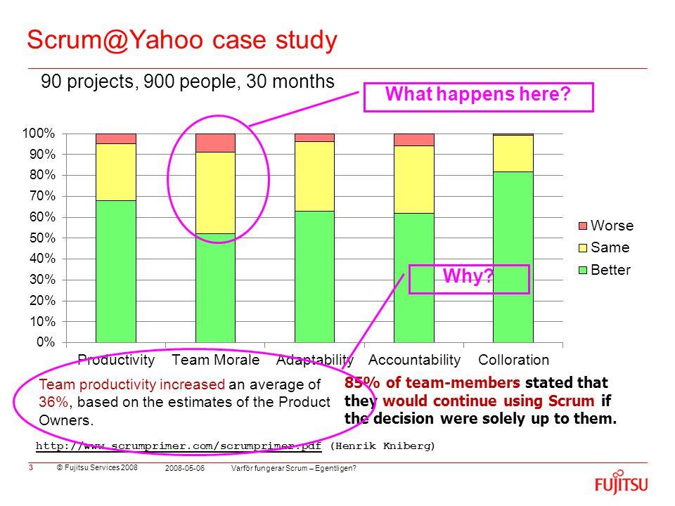 © Fujitsu Services 2008 Varför fungerar Scrum – Egentligen? 2008-05-06 3 Scrum@Yahoo case study 90 projects, 900 people, 30 months Team productivity i