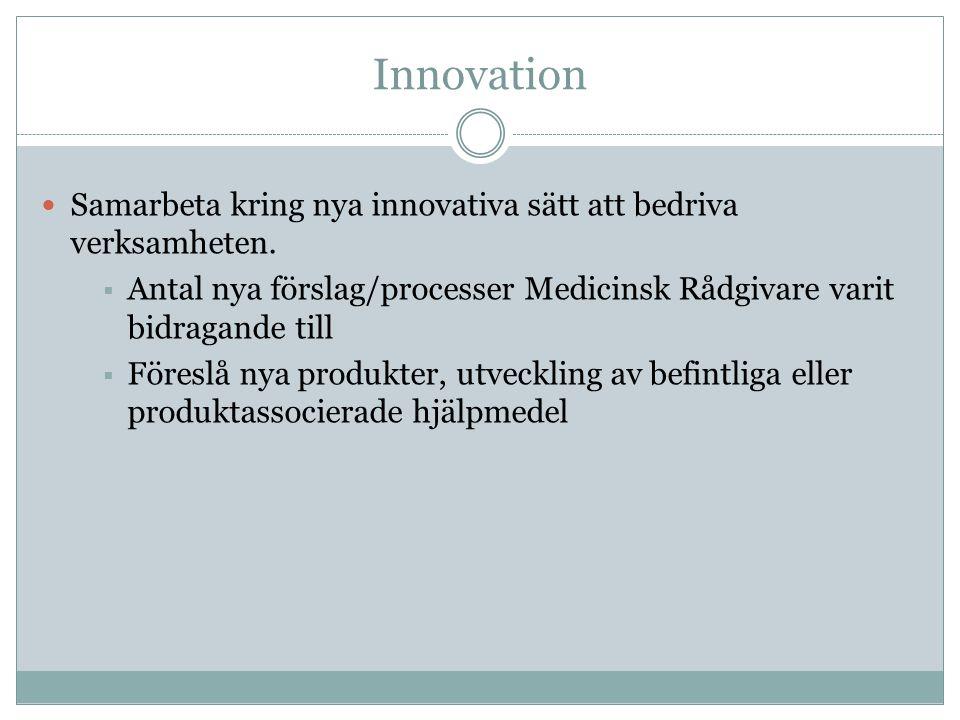 Innovation  Samarbeta kring nya innovativa sätt att bedriva verksamheten.  Antal nya förslag/processer Medicinsk Rådgivare varit bidragande till  F