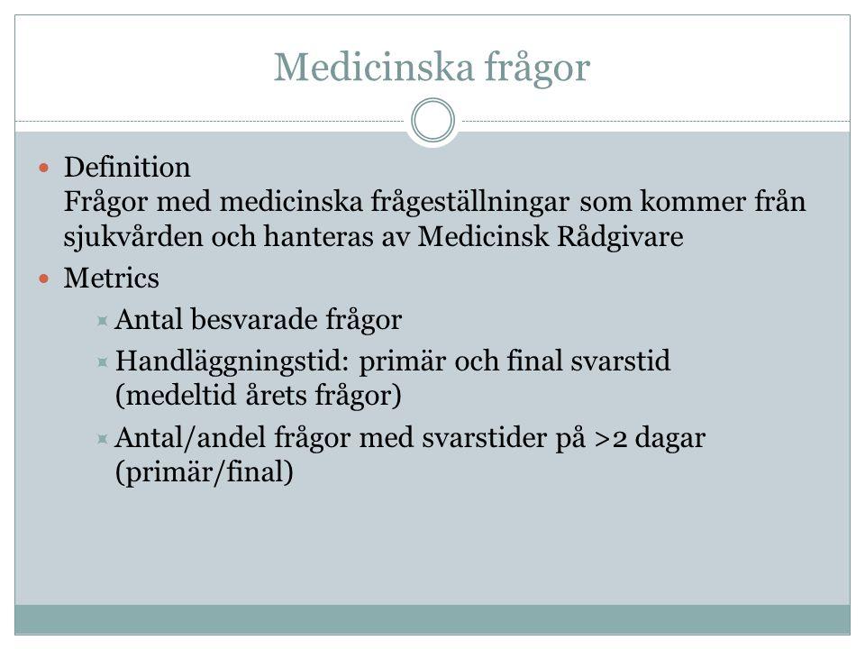Medicinska frågor  Definition Frågor med medicinska frågeställningar som kommer från sjukvården och hanteras av Medicinsk Rådgivare  Metrics  Antal