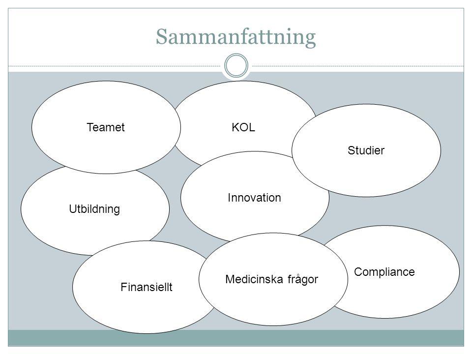 Utbildning Finansiellt KOL Innovation Studier Teamet Compliance Medicinska frågor Sammanfattning