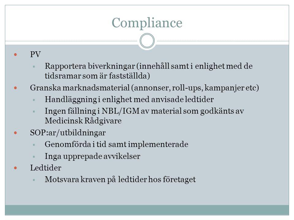 Compliance  PV  Rapportera biverkningar (innehåll samt i enlighet med de tidsramar som är fastställda)  Granska marknadsmaterial (annonser, roll-ups, kampanjer etc)  Handläggning i enlighet med anvisade ledtider  Ingen fällning i NBL/IGM av material som godkänts av Medicinsk Rådgivare  SOP:ar/utbildningar  Genomförda i tid samt implementerade  Inga upprepade avvikelser  Ledtider  Motsvara kraven på ledtider hos företaget