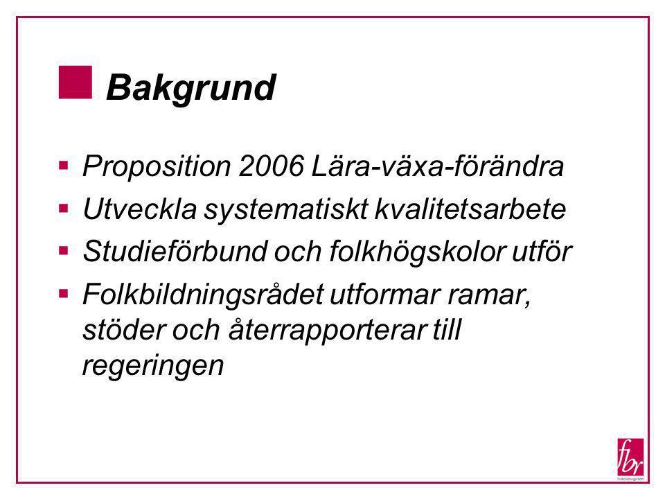  Bakgrund  Proposition 2006 Lära-växa-förändra  Utveckla systematiskt kvalitetsarbete  Studieförbund och folkhögskolor utför  Folkbildningsrådet utformar ramar, stöder och återrapporterar till regeringen