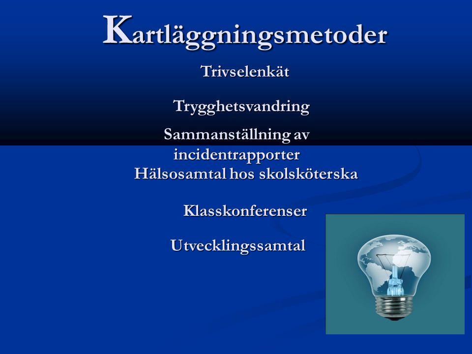 K artläggningsmetoder Trivselenkät Trygghetsvandring Hälsosamtal hos skolsköterska Sammanställning av incidentrapporter Klasskonferenser Utvecklingssamtal