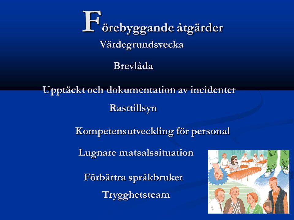 F örebyggande åtgärder Värdegrundsvecka Brevlåda Rasttillsyn Upptäckt och dokumentation av incidenter Kompetensutveckling för personal Lugnare matsalssituation Förbättra språkbruket Trygghetsteam