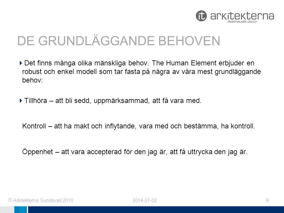 2014-07-02IT-Arkitekterna Sundsvall 20109 DE GRUNDLÄGGANDE BEHOVEN  Det finns många olika mänskliga behov.