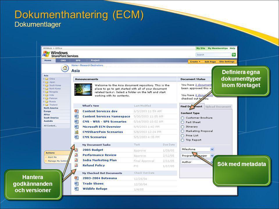 Dokumenthantering (ECM) Dokumentlager Definiera egna dokumenttyper inom företaget Hantera godkännanden och versioner Sök med metadata