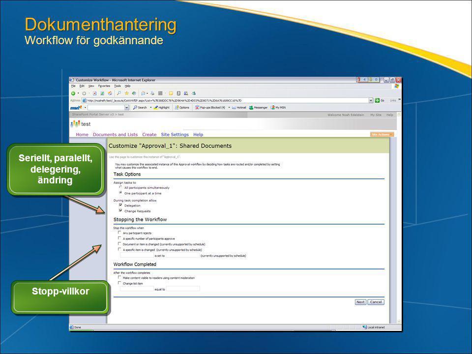 Dokumenthantering Workflow för godkännande Stopp-villkor Seriellt, paralellt, delegering, ändring