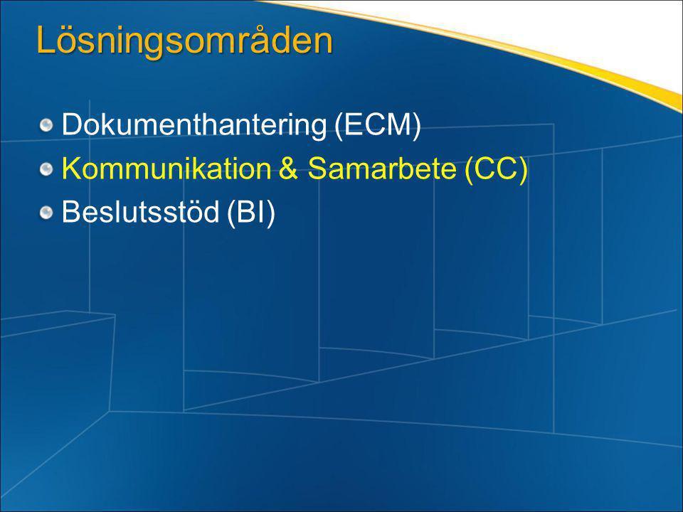 Lösningsområden Dokumenthantering (ECM) Kommunikation & Samarbete (CC) Beslutsstöd (BI)