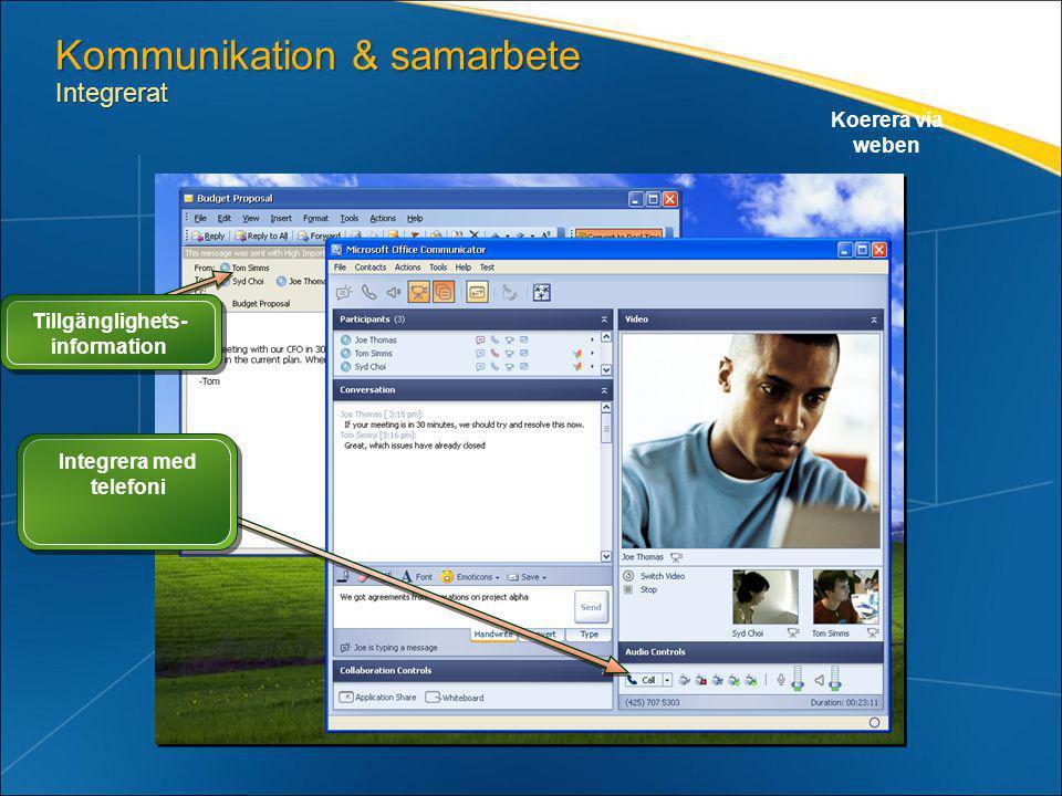 Kommunikation & samarbete Integrerat Integrera med telefoni Tillgänglighets- information Koerera via weben