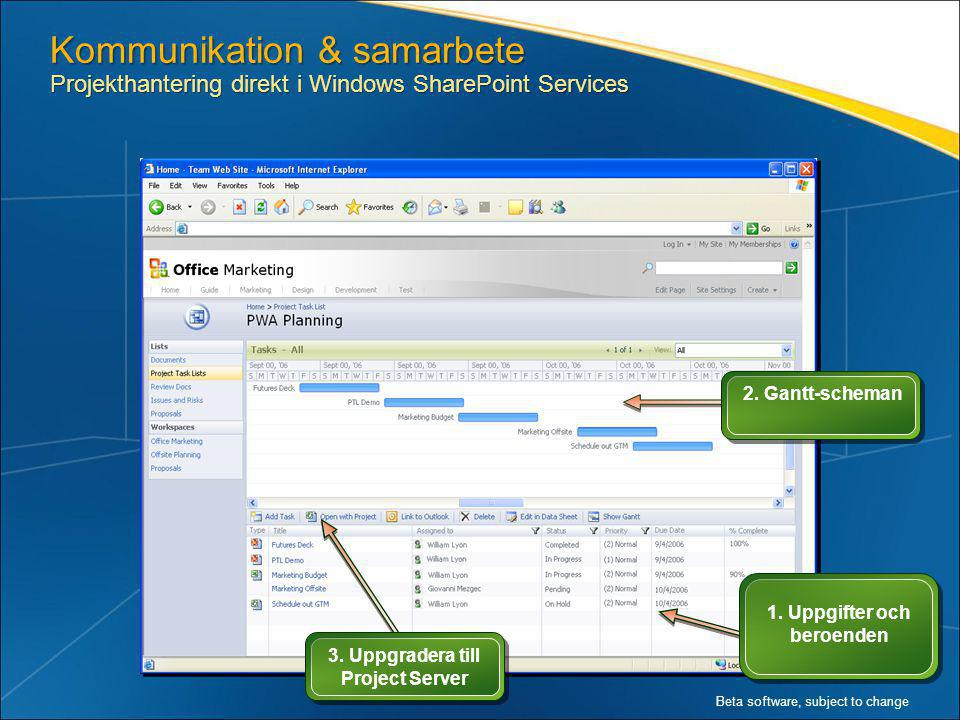 Beta software, subject to change Kommunikation & samarbete Projekthantering direkt i Windows SharePoint Services 2. Gantt-scheman 3. Uppgradera till P