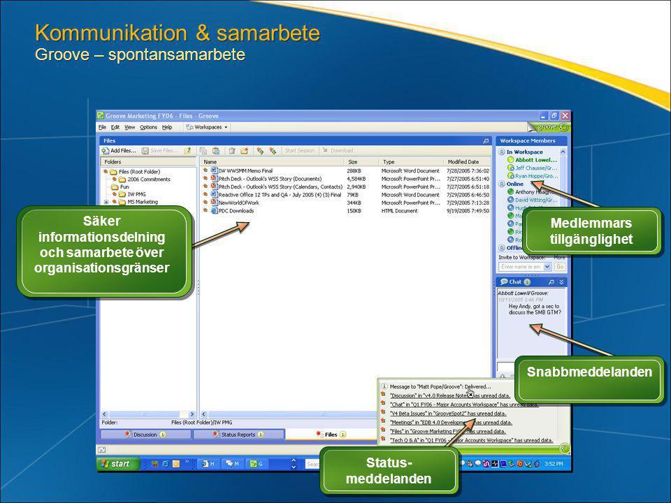 Kommunikation & samarbete Groove – spontansamarbete Status- meddelanden Snabbmeddelanden Medlemmars tillgänglighet Säker informationsdelning och samarbete över organisationsgränser