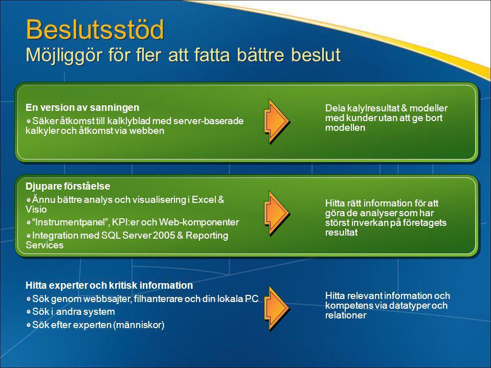 Beslutsstöd Möjliggör för fler att fatta bättre beslut Dela kalylresultat & modeller med kunder utan att ge bort modellen Hitta relevant information o
