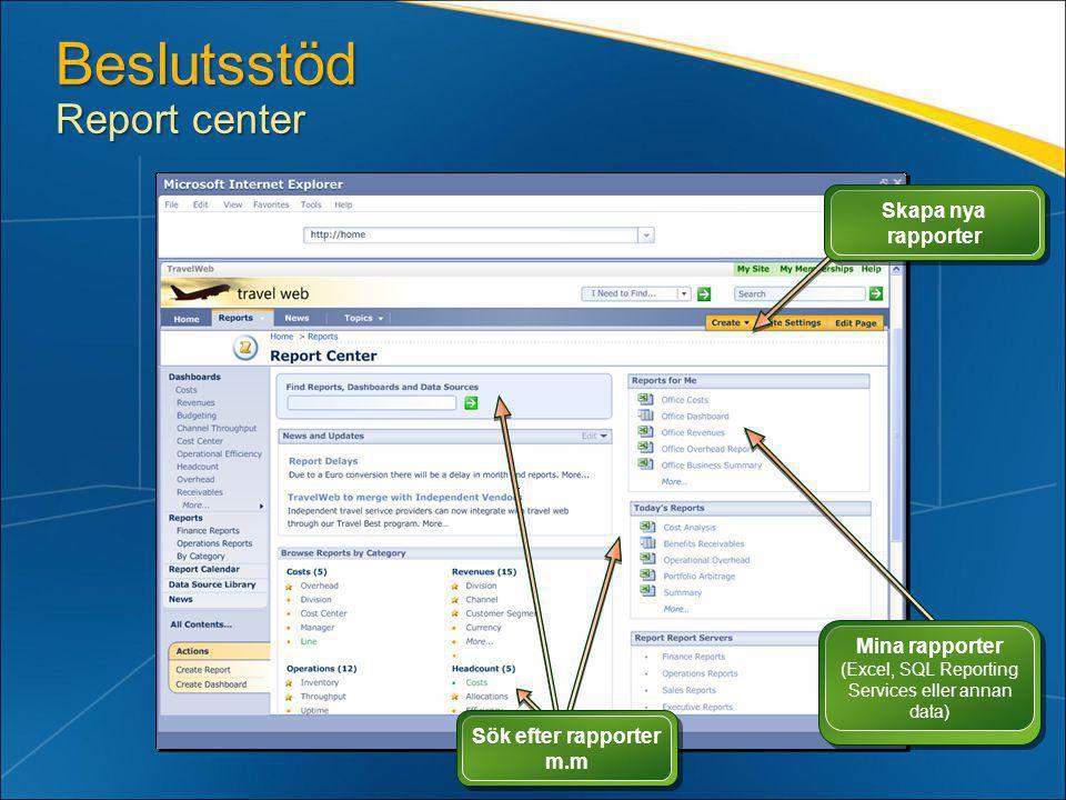 Beslutsstöd Report center Skapa nya rapporter Mina rapporter (Excel, SQL Reporting Services eller annan data) Sök efter rapporter m.m