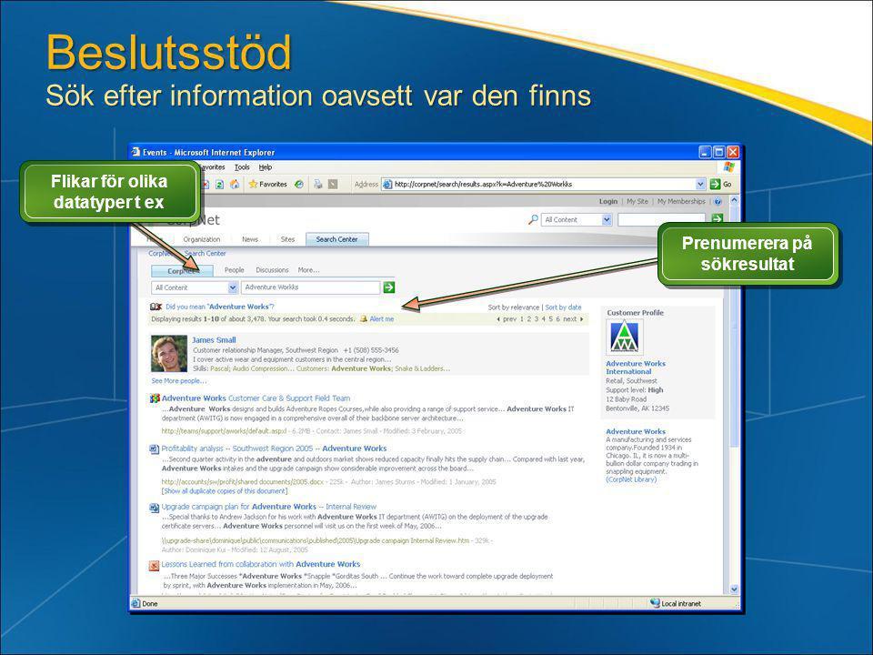 Beslutsstöd Sök efter information oavsett var den finns Prenumerera på sökresultat Flikar för olika datatyper t ex