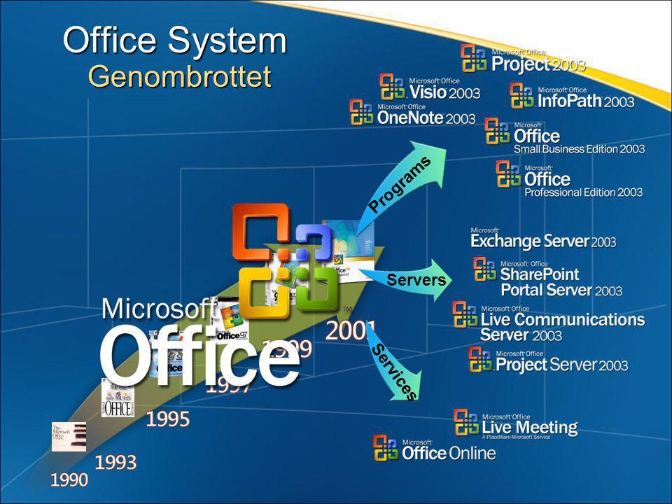 Programs Servers Services Office System Genombrottet