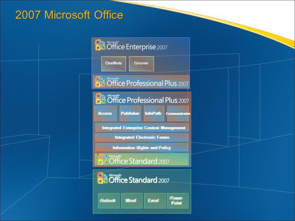 2007 Microsoft Office OutlookWord Excel Power Point OutlookWord Excel Power- Point OneNote Groove AccessPublisher InfoPath Communicator Integrated Enterprise Content Management Integrated Electronic Forms Information Rights and Policy AccessPublisher InfoPath Communicator Integrated Enterprise Content Management Integrated Electronic Forms Information Rights and Policy