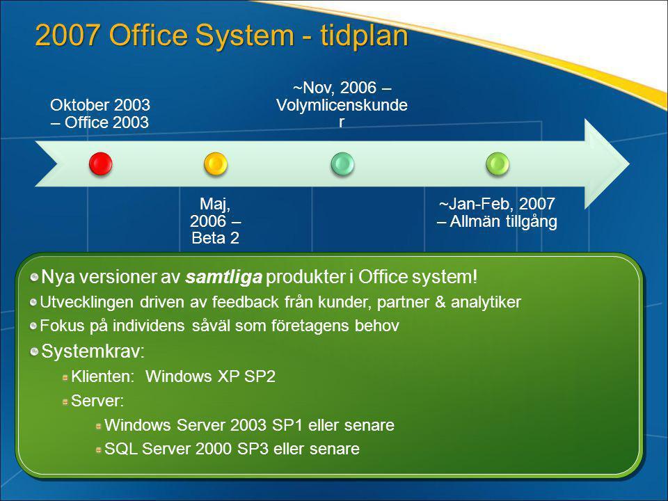 2007 Office System - tidplan Nya versioner av samtliga produkter i Office system.