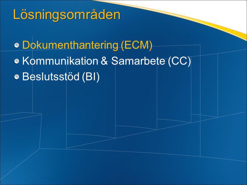 Dokumenthantering (ECM) Säker och ordnad dokumenthantering • Dokumenthantering för användarna • Hantera olika typer av innehåll/information i hela livscykeln • Bort med papper och manuella processer