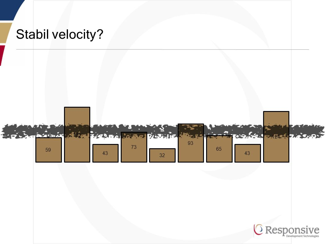 Stabil velocity.