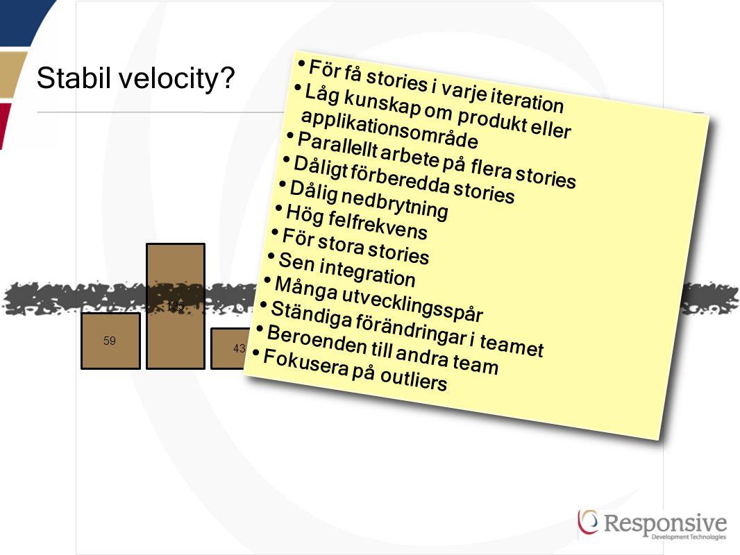 Ökande velocity? 79 105 83 73 92 93 65 103 94