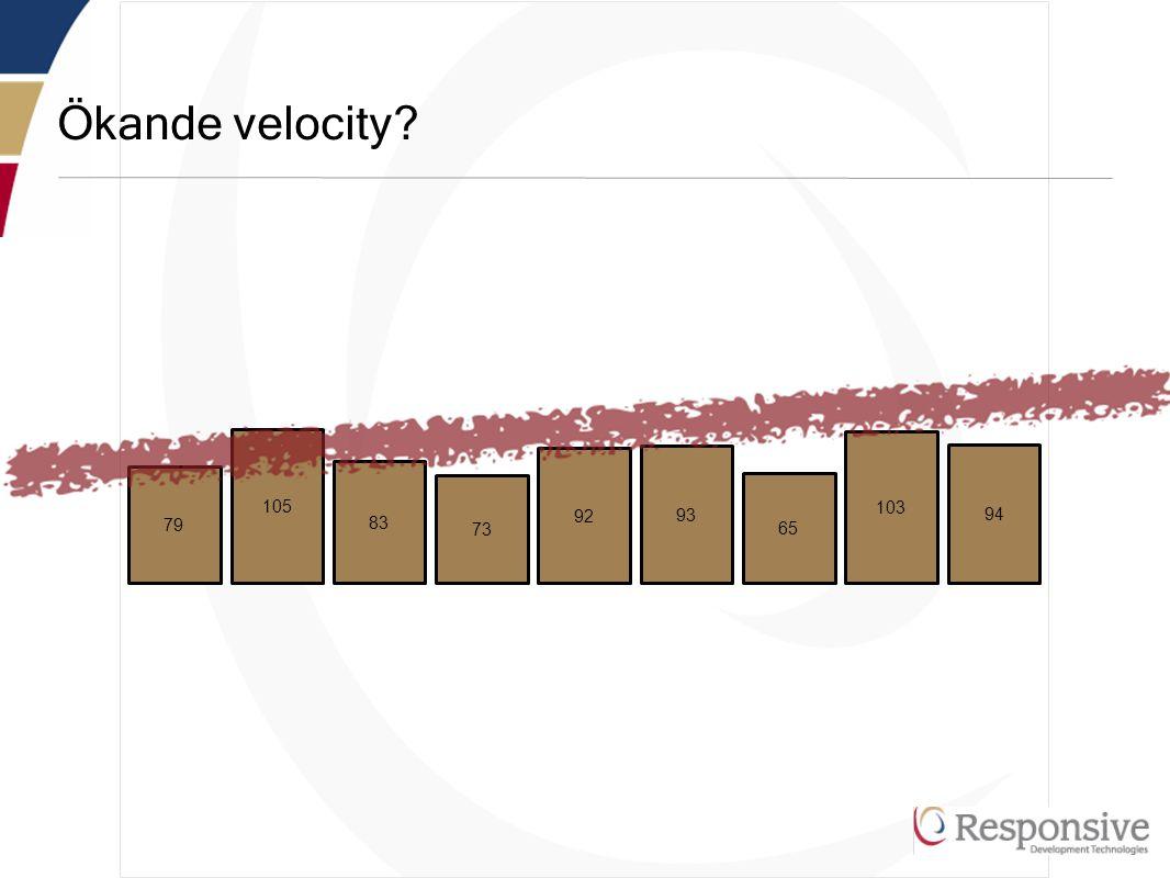Ökande velocity.