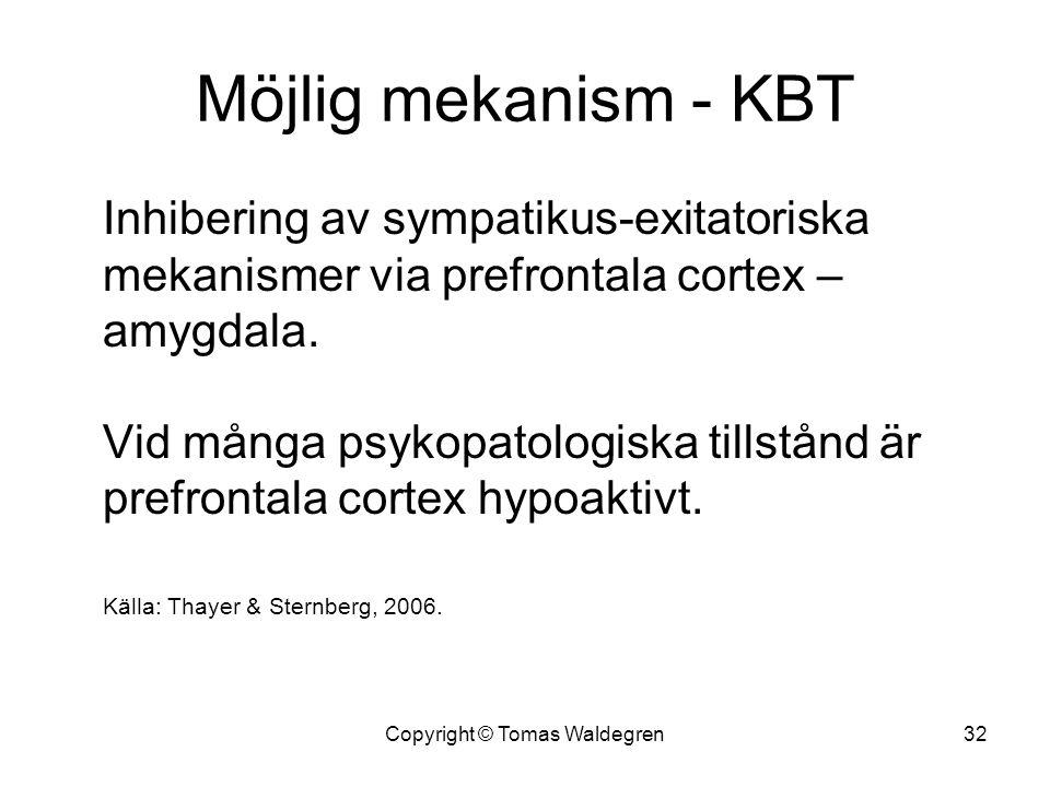 Möjlig mekanism - KBT Inhibering av sympatikus-exitatoriska mekanismer via prefrontala cortex – amygdala. Vid många psykopatologiska tillstånd är pref