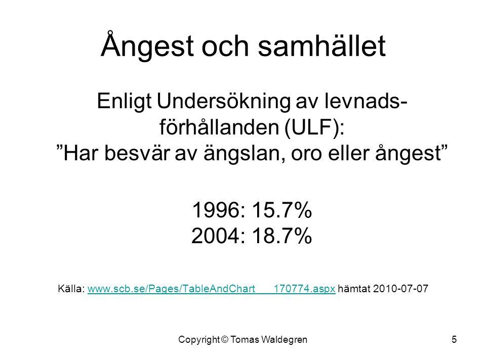 """Ångest och samhället Enligt Undersökning av levnads- förhållanden (ULF): """"Har besvär av ängslan, oro eller ångest"""" 1996: 15.7% 2004: 18.7% Källa: www."""