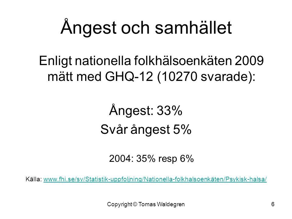 Ångest och samhället Enligt nationella folkhälsoenkäten 2009 mätt med GHQ-12 (10270 svarade): Ångest: 33% Svår ångest 5% 2004: 35% resp 6% Källa: www.
