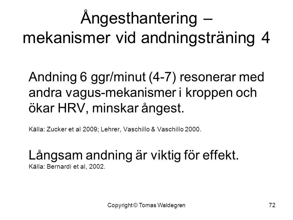 Ångesthantering – mekanismer vid andningsträning 4 Andning 6 ggr/minut (4-7) resonerar med andra vagus-mekanismer i kroppen och ökar HRV, minskar ånge