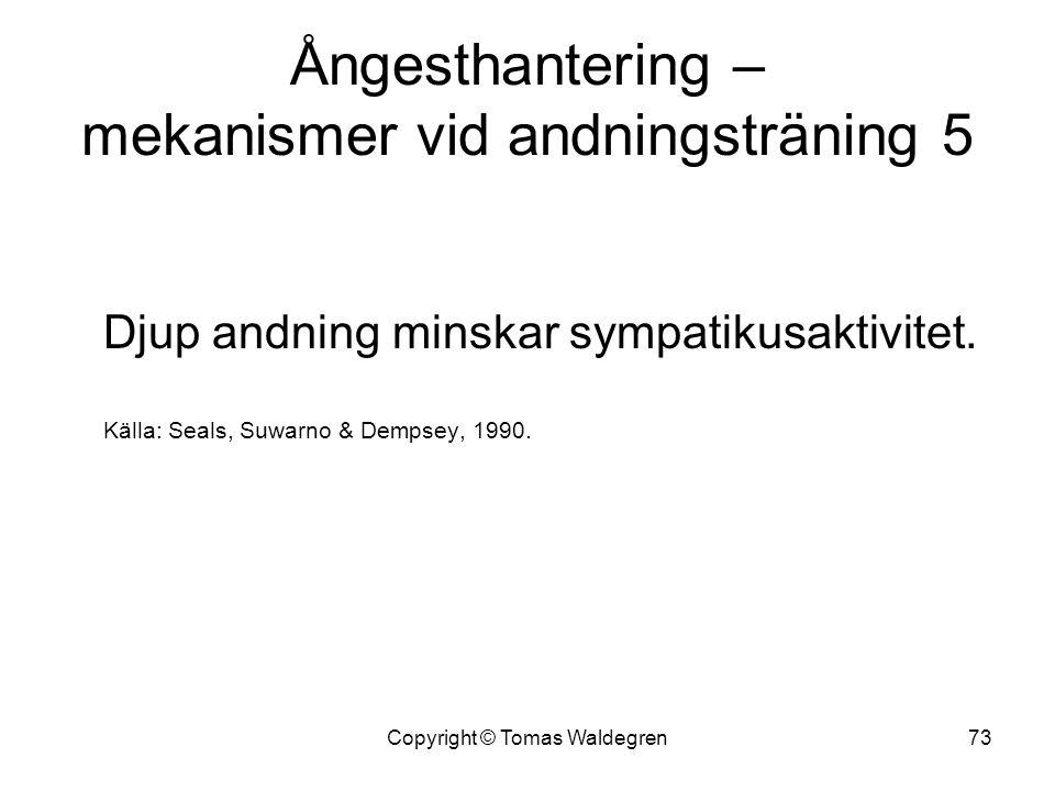 Ångesthantering – mekanismer vid andningsträning 5 Djup andning minskar sympatikusaktivitet. Källa: Seals, Suwarno & Dempsey, 1990. 73Copyright © Toma