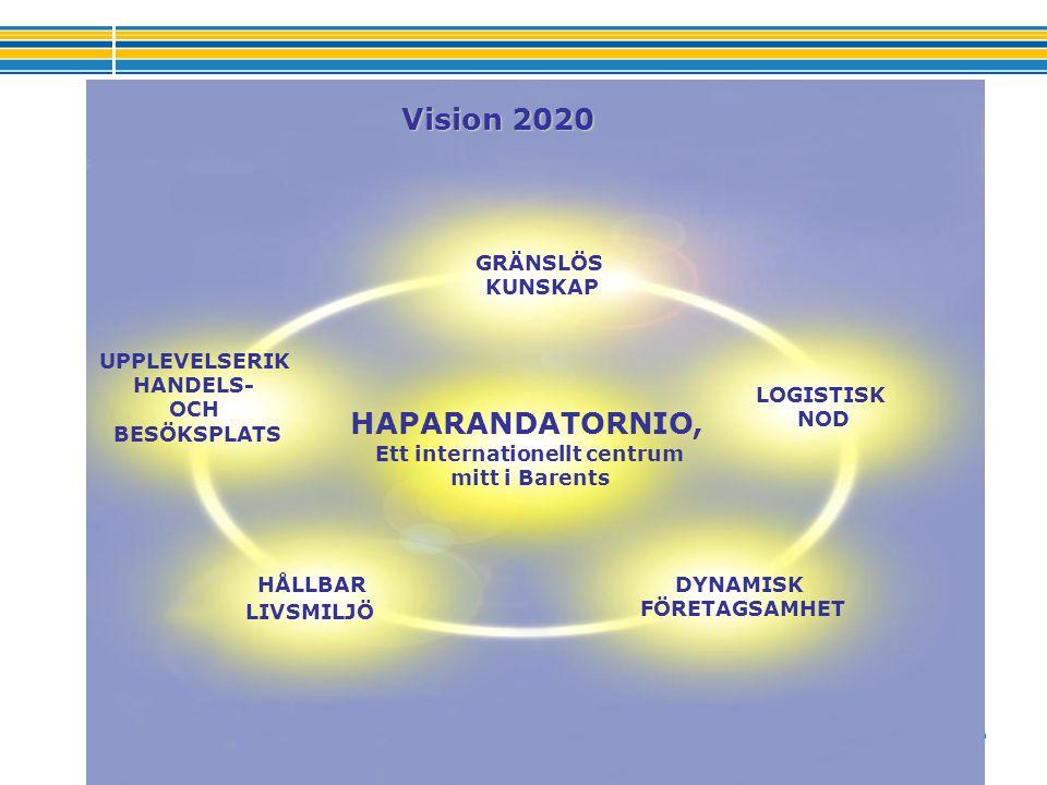 Vision 2020 GRÄNSLÖS KUNSKAP LOGISTISK NOD HAPARANDATORNIO, Ett internationellt centrum mitt i Barents UPPLEVELSERIK HANDELS- OCH BESÖKSPLATS HÅLLBAR LIVSMILJÖ DYNAMISK FÖRETAGSAMHET