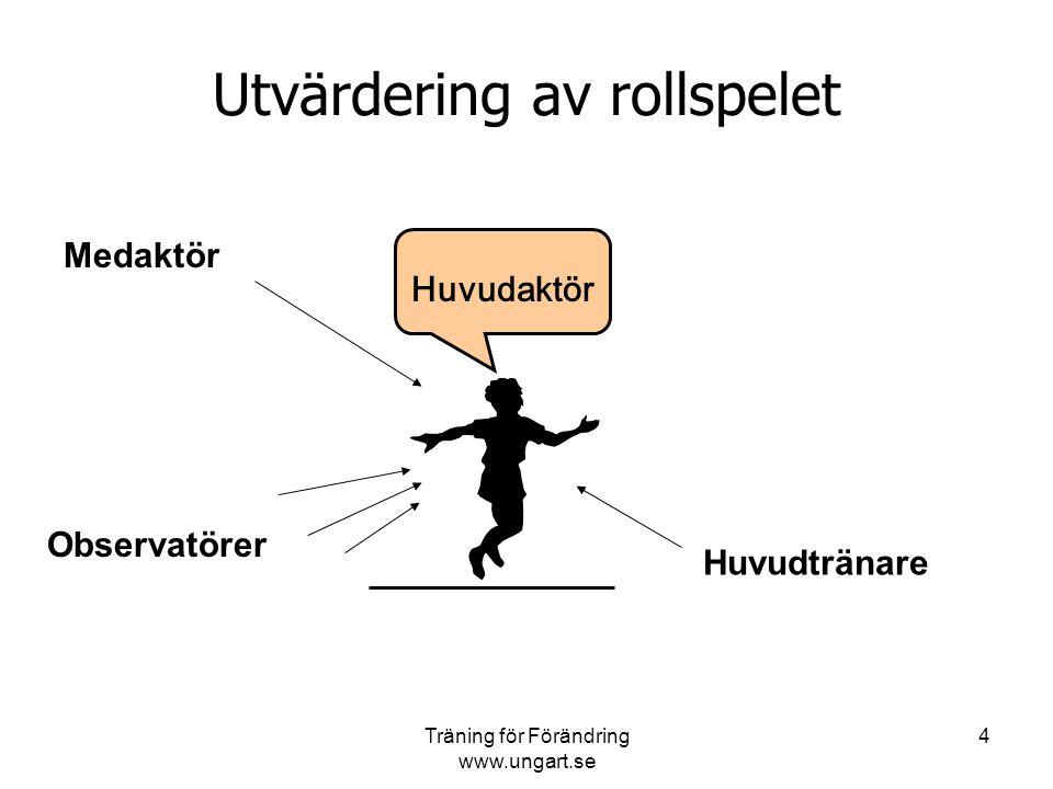 """Träning för Förändring www.ungart.se 3 - Jag går igenom stegen och berättar högt hur jag tänker -Jag lär mig färdighetsstegen - Jag tränar på """"att sta"""