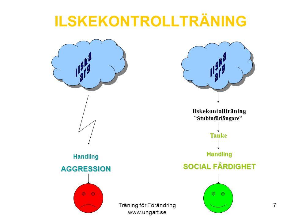 Träning för Förändring www.ungart.se 6 Kognitiva förvrängningar - självcentrerade tankefel Förutsätter det värsta Skyller på andra Bagatelliserar Egoc