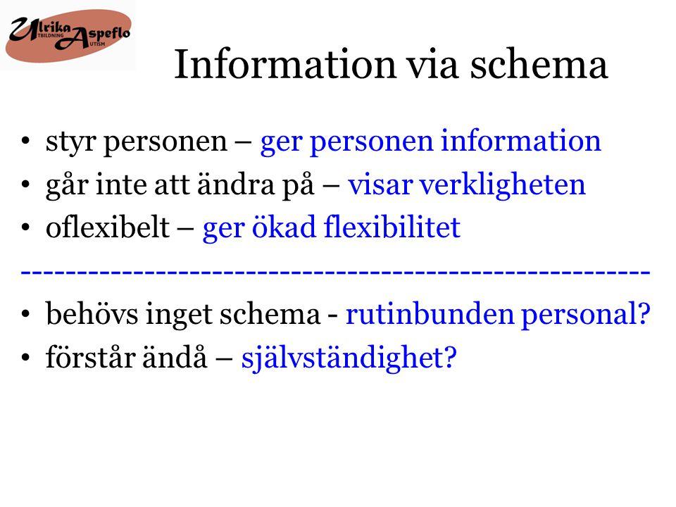 Information via schema • styr personen – ger personen information • går inte att ändra på – visar verkligheten • oflexibelt – ger ökad flexibilitet --
