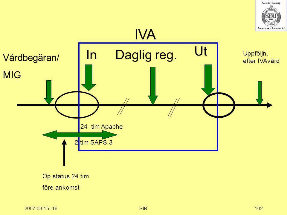 2007-03-15--16SIR102 Daglig reg.In Ut IVA Vårdbegäran/ MIG 24 tim Apache 2 tim SAPS 3 Op status 24 tim före ankomst Uppföljn. efter IVAvård