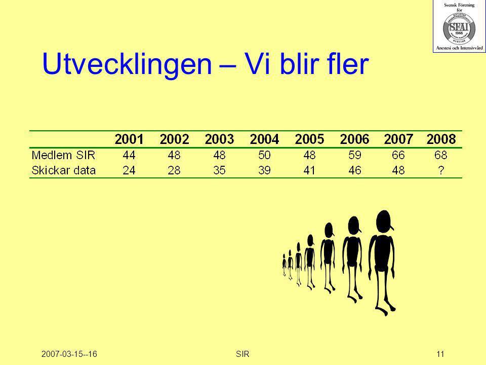 2007-03-15--16SIR11 Utvecklingen – Vi blir fler
