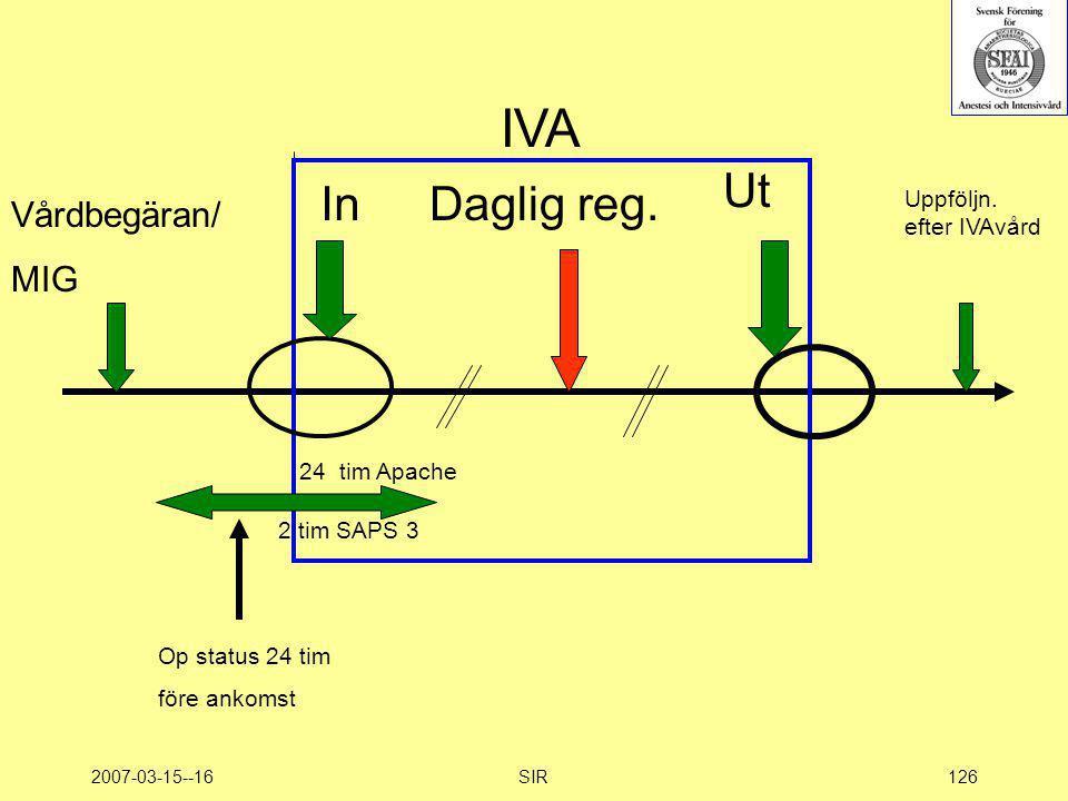 2007-03-15--16SIR126 Daglig reg.In Ut IVA Vårdbegäran/ MIG 24 tim Apache 2 tim SAPS 3 Op status 24 tim före ankomst Uppföljn. efter IVAvård