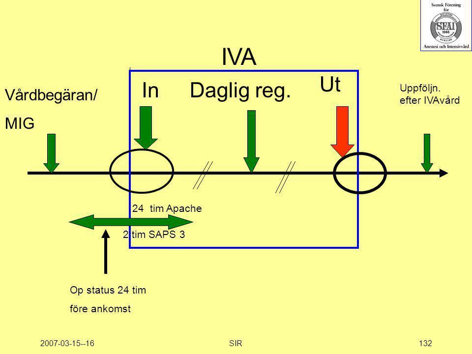 2007-03-15--16SIR132 Daglig reg.In Ut IVA Vårdbegäran/ MIG 24 tim Apache 2 tim SAPS 3 Op status 24 tim före ankomst Uppföljn. efter IVAvård